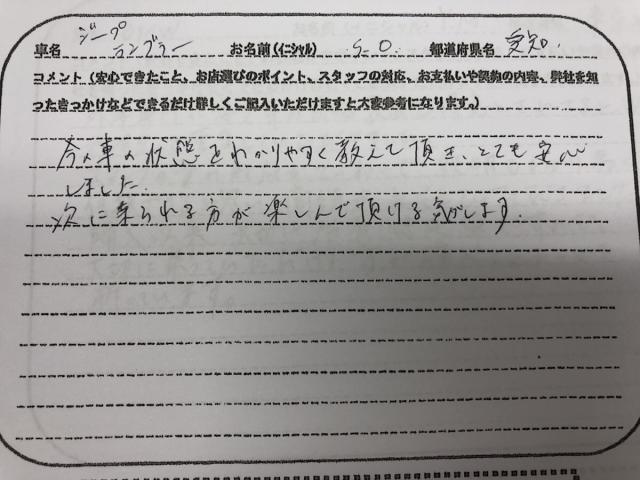 愛知県 20代 男性 S.O様